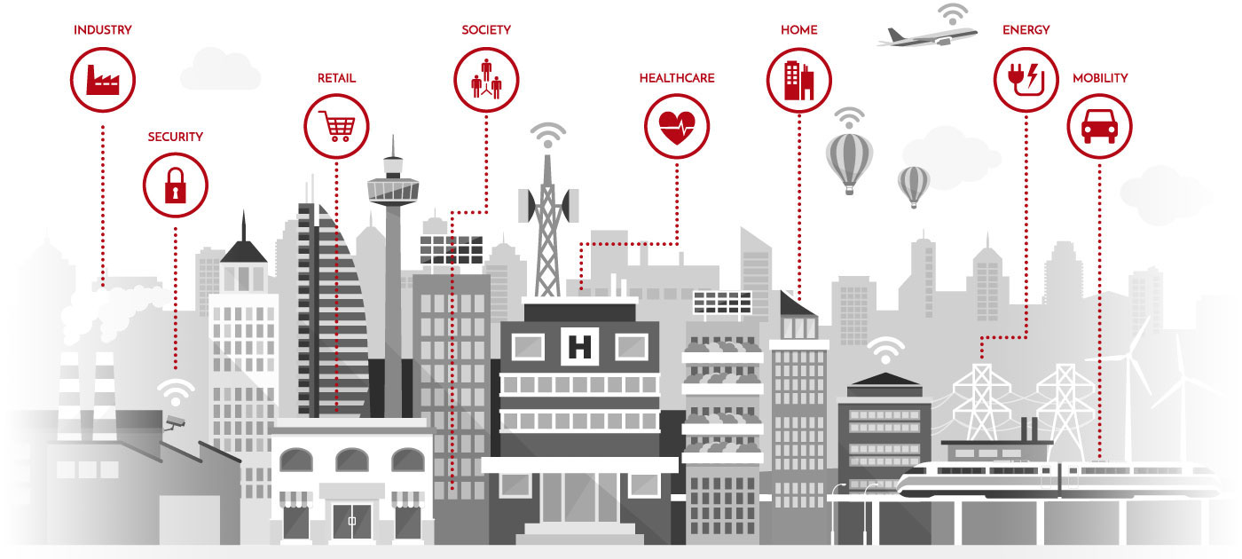 Illustration of Smart City